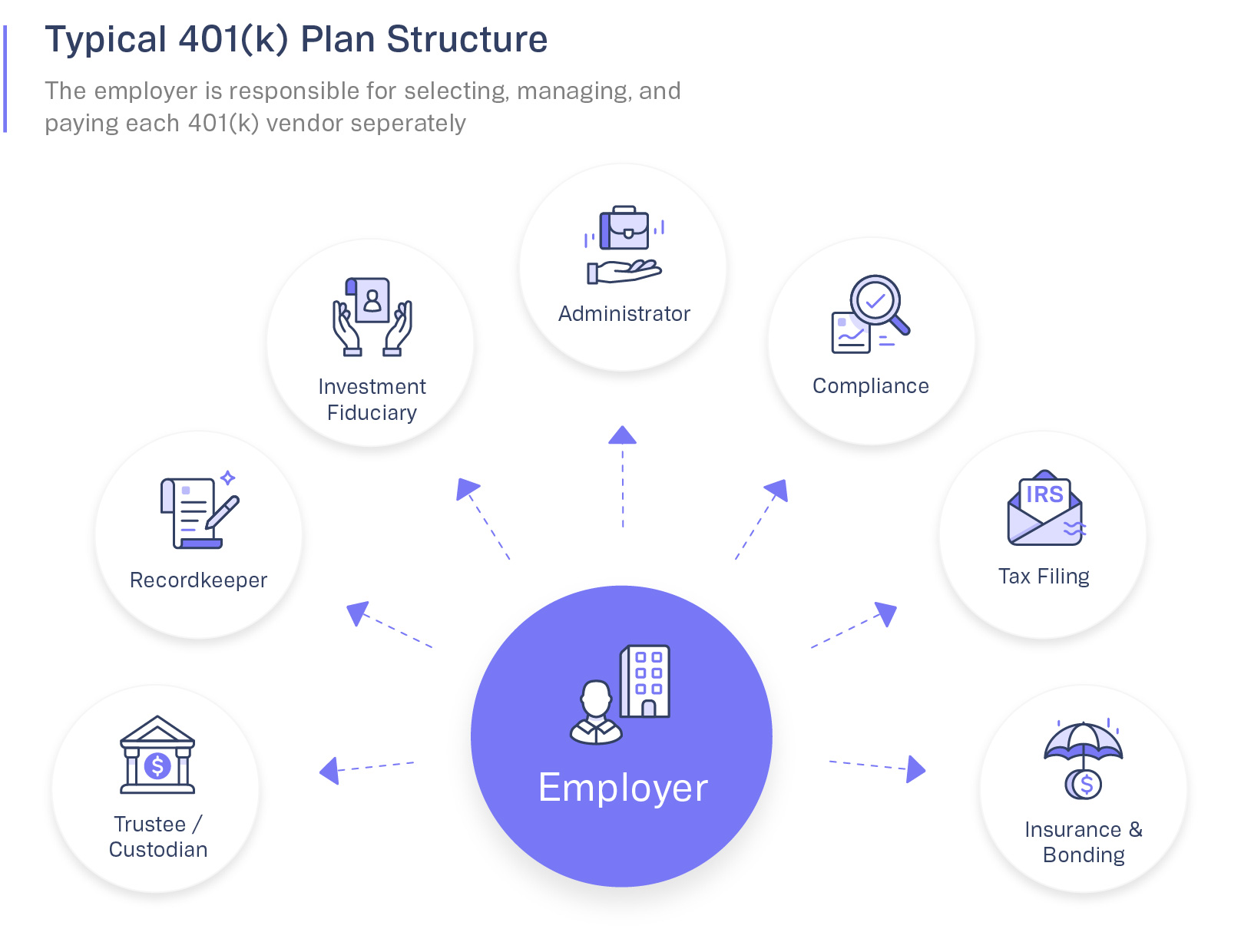 plan_structure