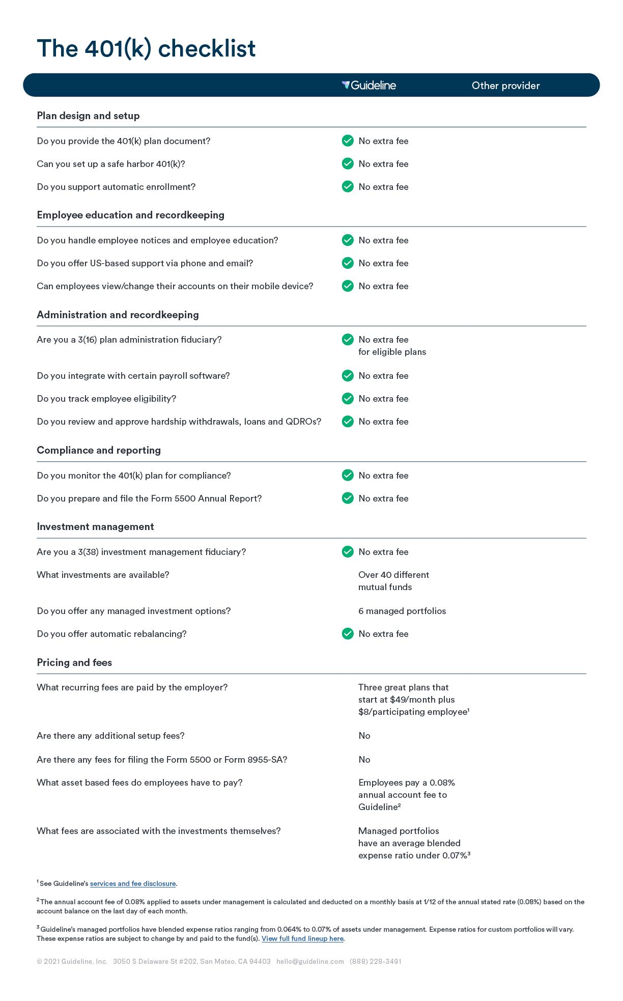 401k_Checklist_041421-11